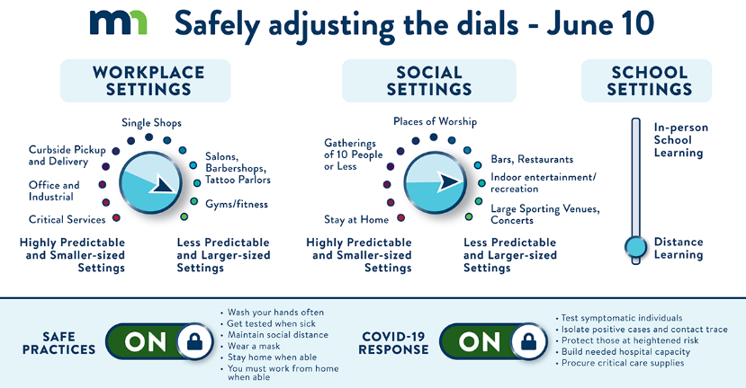 Stay Safe MN Dials on June10
