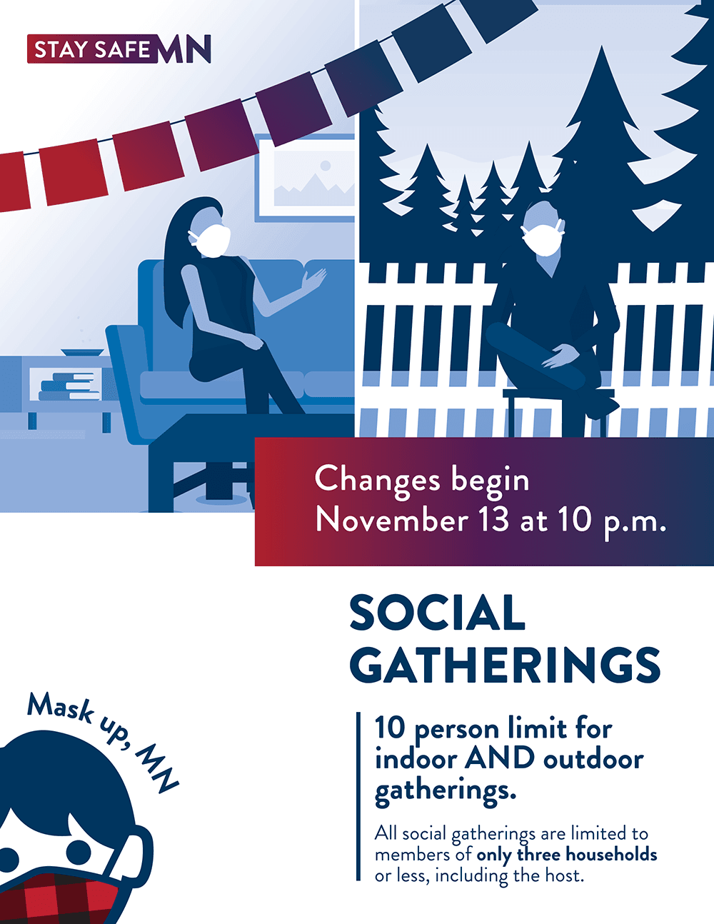 social gatherings infographic