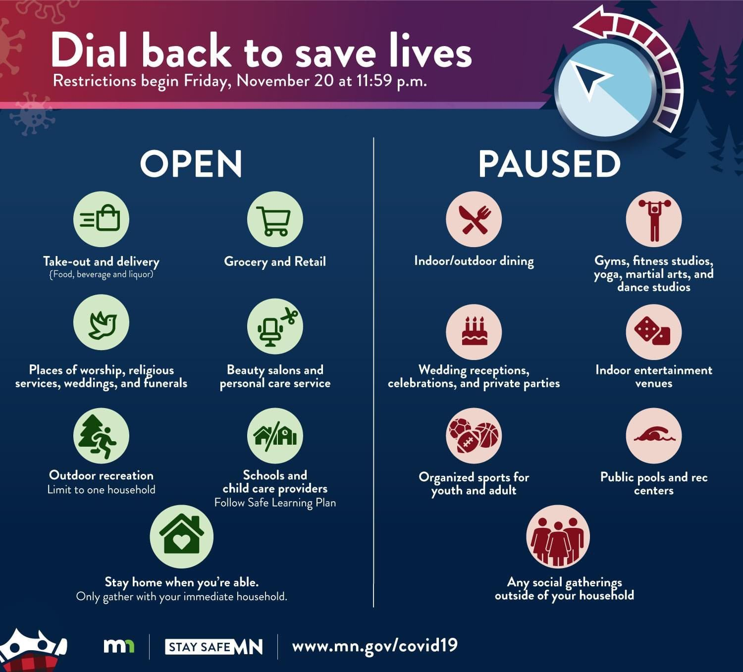 Dial Back graphic November 20, 2020